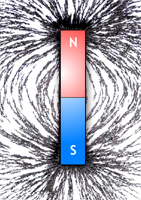 The magnetic field around a bar magnet.